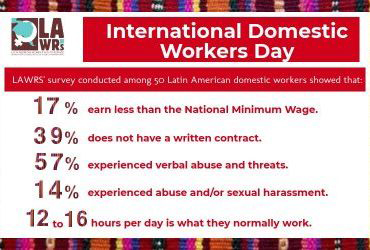 LAWRS Latin American Women's Rights Service Anti-Slavery Day